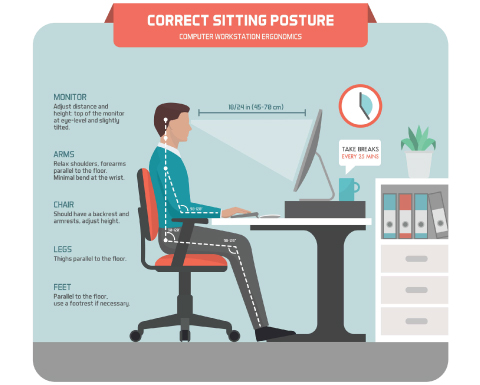 posture desk tips the body refinery